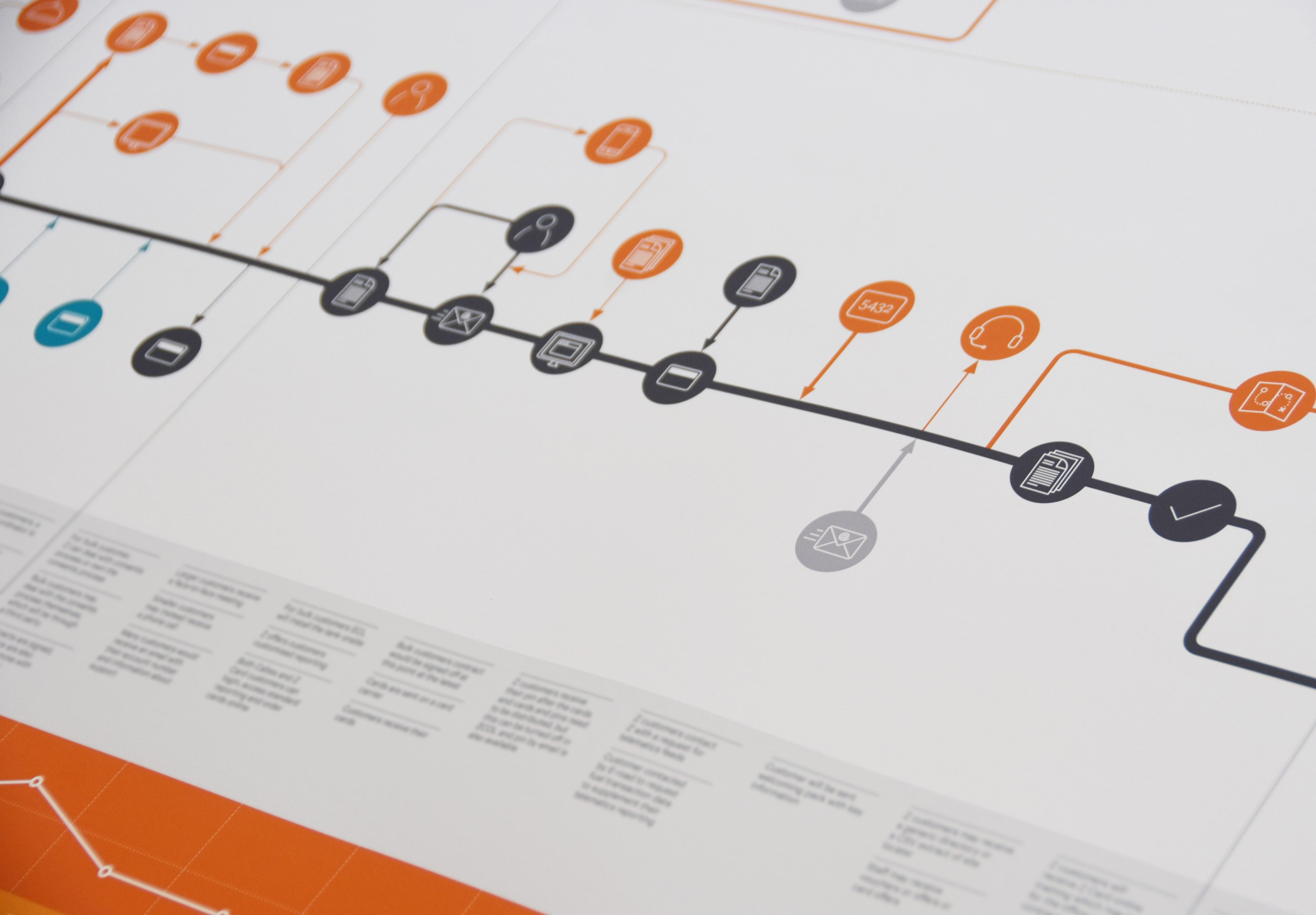 Z Energy Journey Maps 02